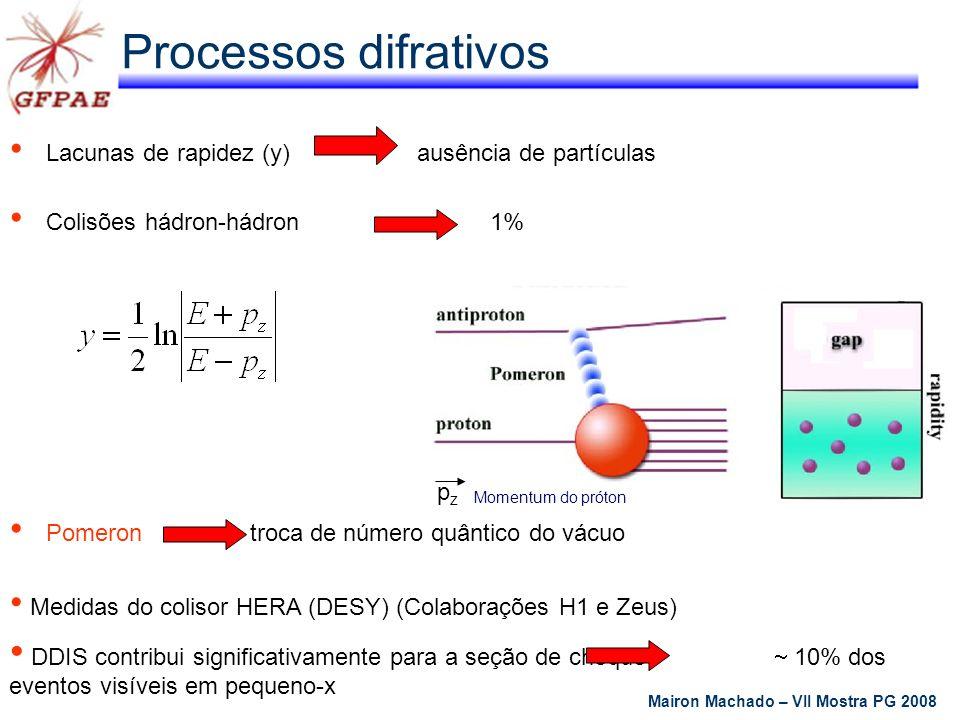 Cromodinâmica Quântica (QCD) Dinâmica de quarks e glúons (interações fortes) Carga de cor Quarks Glúons Confinamento em baixas energias Liberdade assintótica em altas energias Índice de cor indicando o número de glúons, f abc são as constantes de estrutura e N c é o número de cores Tensor intensidade Quarks spin = ½ 0 SaborMassa GeV/c 2 Carga u up 0.0032/3 d down 0.006-1/3 c charm 1.32/3 s strange 0.1-1/3 t top 1752/3 b bottom 4.8-1/3 Mairon Machado – VII Mostra PG 2008
