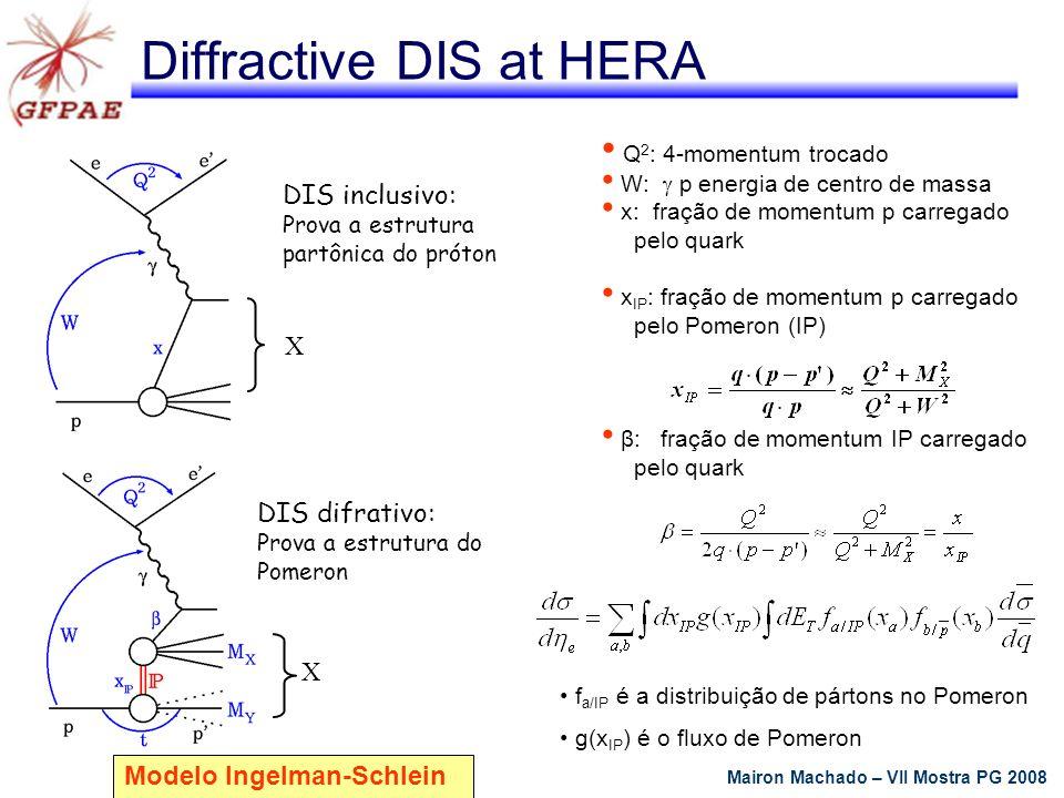 Processo Inclusivo Seção de choque para um processo em que pártons de dois hádrons (A e B) interagem para a produção de J/ψ x a e x b são as frações de momentum dos nucleons portadas pelos pártons f i/h é a função de distribuição partônica (PDF) de um párton com sabor i = a,b no hádron h = A, B d Mairon Machado – VII Mostra PG 2008