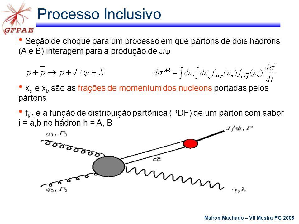 Seção de choque difrativa para J/ψ f g/IP é a distribuição de glúons no Pomeron – parametrização experimental para a função de estrutura do Pomeron (H1) e f IP/p é o fluxo de Pomeron Seção de choque inclusiva Distribuições em p T de léptons na seção de choque difrativa de J/ψ Mairon Machado – VII Mostra PG 2008 x IP = 1