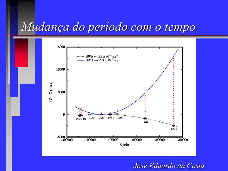 PG1159-035: 101 pulsações detectadas n Massa total : (0,59 +/- 0,01) M Sol n Luminosidade -> distância n Massa das camadas superficiais