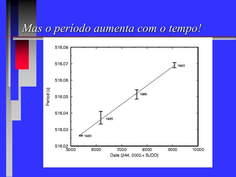 Mudança do período com o tempo José Eduardo da Costa