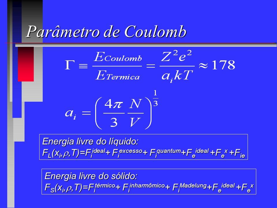 Transição de fase para cristal A parte pontilhada corresponde a P(líquido quântico)/P(gás ideal) > 1.