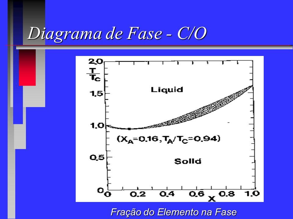 Calor Específico Líquido TCristal Cristal C V /Nk log T(K) log