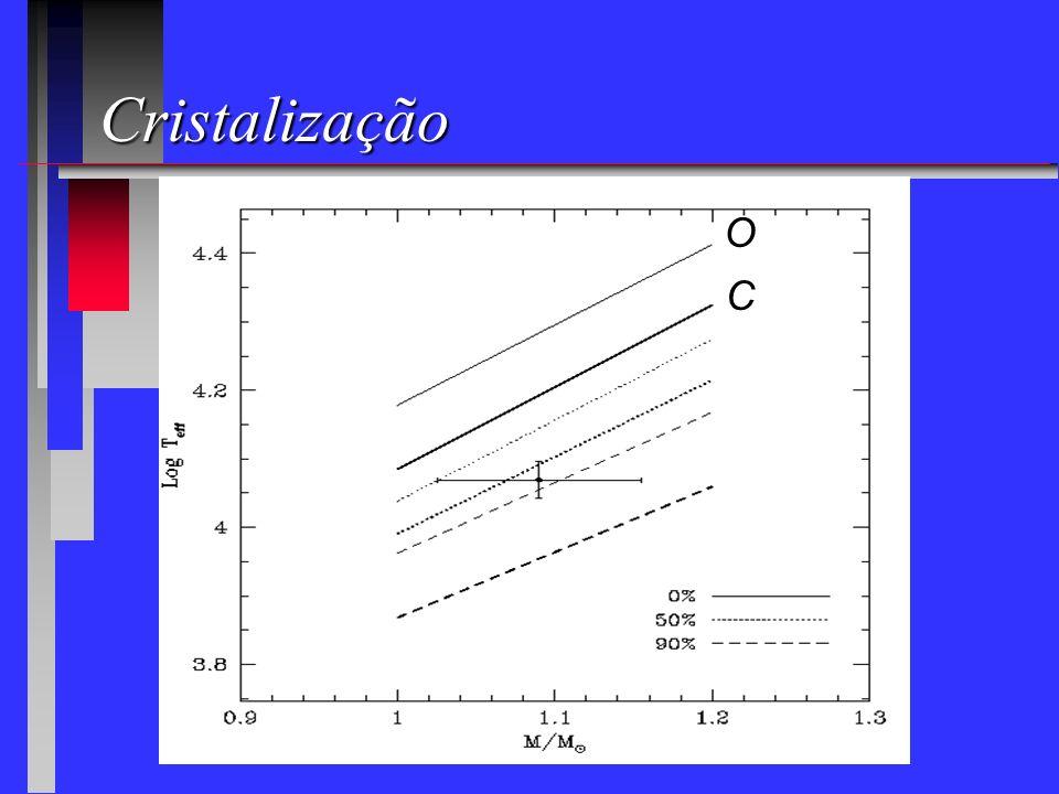 Diagrama de Fase - C/O Fração do Elemento na Fase
