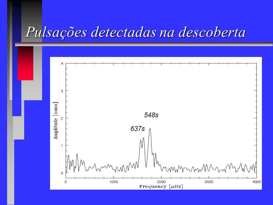 Região de formação da pulsação He/H C/He O/C superfíciecentro