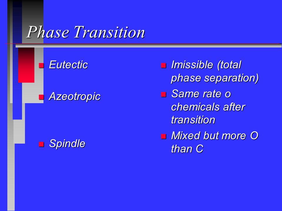 Separação dos elementos.Dependendo da razão das cargas, pode haver separação ou não.