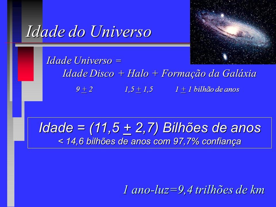 Constante Cosmológica Constante Cosmológica Boomerang e SNI indicamBoomerang e SNI indicam Universo em aceleraçãoUniverso em aceleração Energia do vácuo positivaEnergia do vácuo positiva Expansão eternaExpansão eterna