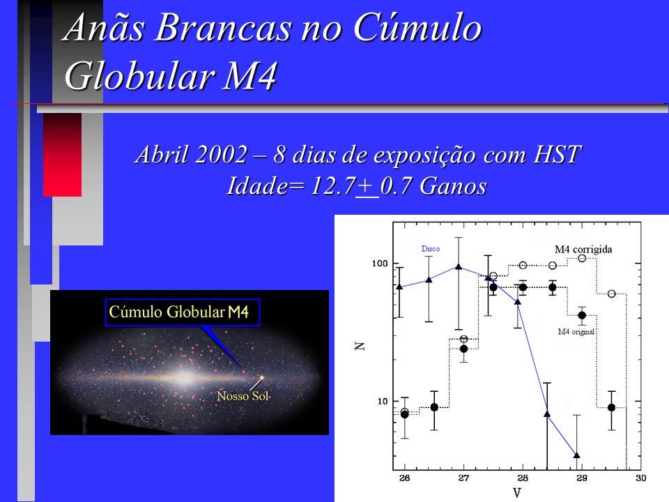 Idade do Universo Idade = (11,5 + 2,7) Bilhões de anos < 14,6 bilhões de anos com 97,7% confiança Idade Universo = Idade Disco + Halo + Formação da Galáxia Idade Disco + Halo + Formação da Galáxia 9 + 2 1,5 + 1,5 1 + 1 bilhão de anos 1 ano-luz=9,4 trilhões de km