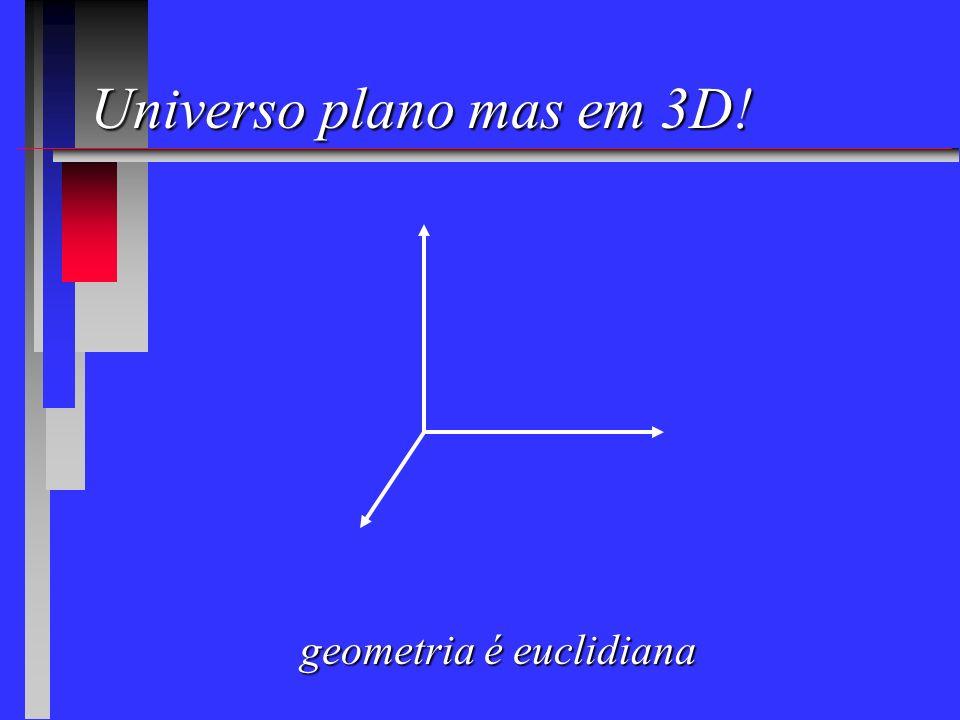 Idade do Universo em 2002 Taxa de Expansão do Universo - Idade: 1/H = (12 + 1) GanosTaxa de Expansão do Universo - Idade: 1/H = (12 + 1) Ganos Cúmulos Globulares - Idade: (13,2 + 1,5) GanosCúmulos Globulares - Idade: (13,2 + 1,5) Ganos Decaimento Radiativo - Idade: (12,5 + 3) GanosDecaimento Radiativo - Idade: (12,5 + 3) Ganos Esfriamento das Anãs Brancas - Idade: (12,7 + 0,7) GanosEsfriamento das Anãs Brancas - Idade: (12,7 + 0,7) Ganos Distância às Supernovas Tipo 1-Idade: 14.9+ 1.4 (0.63/h)Gyr,Distância às Supernovas Tipo 1-Idade: 14.9+ 1.4 (0.63/h)Gyr, Enquanto há 10 anos somente as anãs brancas indicavam idades menores que 15 bilhões de anos: SN1987ANGC6903CenA