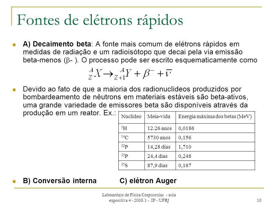 Laboratório de Física Corpuscular - aula expositiva 4 - 2008.1 - IF - UFRJ 10 Fontes de elétrons rápidos A) Decaimento beta: A fonte mais comum de elétrons rápidos em medidas de radiação e um radioisótopo que decai pela via emissão beta-menos ( - ).