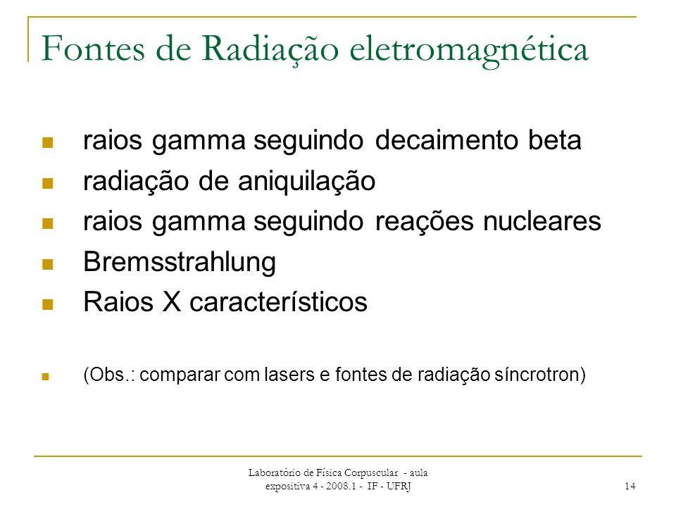 Laboratório de Física Corpuscular - aula expositiva 4 - 2008.1 - IF - UFRJ 14 Fontes de Radiação eletromagnética raios gamma seguindo decaimento beta radiação de aniquilação raios gamma seguindo reações nucleares Bremsstrahlung Raios X característicos (Obs.: comparar com lasers e fontes de radiação síncrotron)