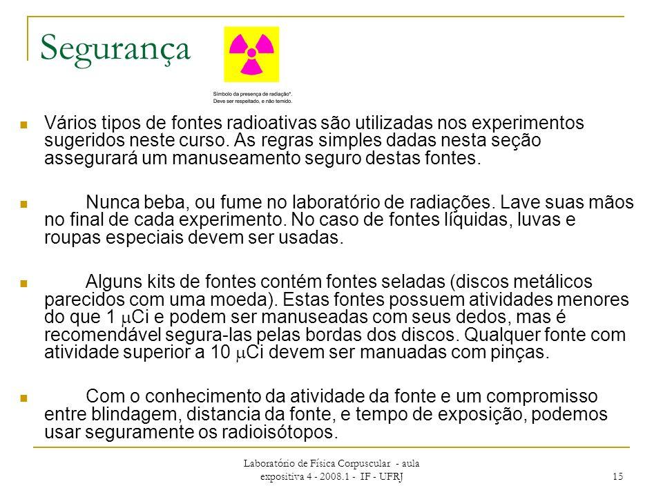 Laboratório de Física Corpuscular - aula expositiva 4 - 2008.1 - IF - UFRJ 15 Segurança Vários tipos de fontes radioativas são utilizadas nos experimentos sugeridos neste curso.