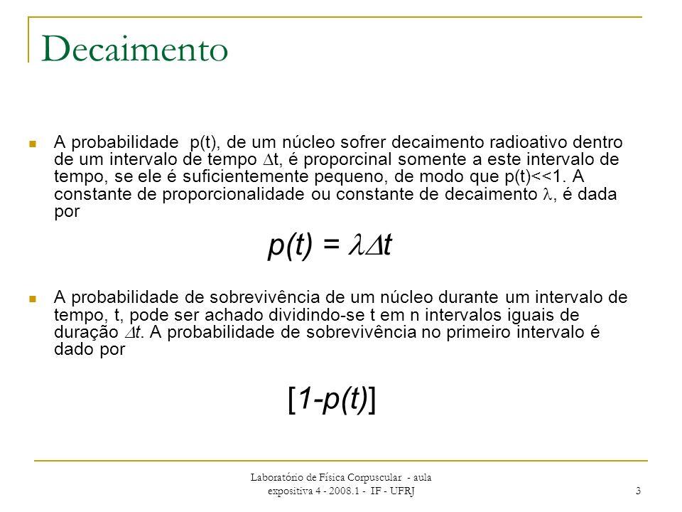 Laboratório de Física Corpuscular - aula expositiva 4 - 2008.1 - IF - UFRJ 3 Decaimento A probabilidade p(t), de um núcleo sofrer decaimento radioativo dentro de um intervalo de tempo t, é proporcinal somente a este intervalo de tempo, se ele é suficientemente pequeno, de modo que p(t)<<1.