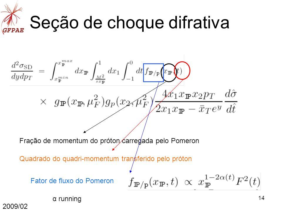 14 Seção de choque difrativa 2009/02 Fração de momentum do próton carregada pelo Pomeron Quadrado do quadri-momentum transferido pelo próton Fator de fluxo do Pomeron α running