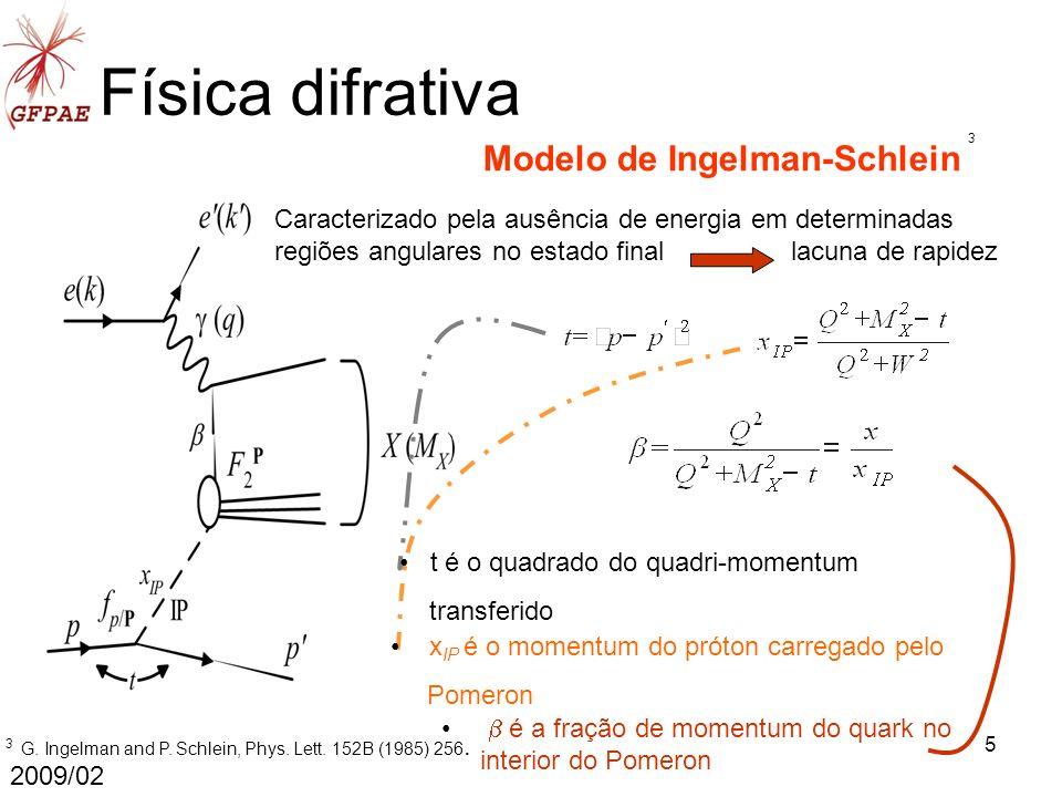 5 Caracterizado pela ausência de energia em determinadas regiões angulares no estado final lacuna de rapidez Física difrativa 2009/02 Modelo de Ingelman-Schlein é a fração de momentum do quark no interior do Pomeron t é o quadrado do quadri-momentum transferido x IP é o momentum do próton carregado pelo Pomeron 3 3 G.