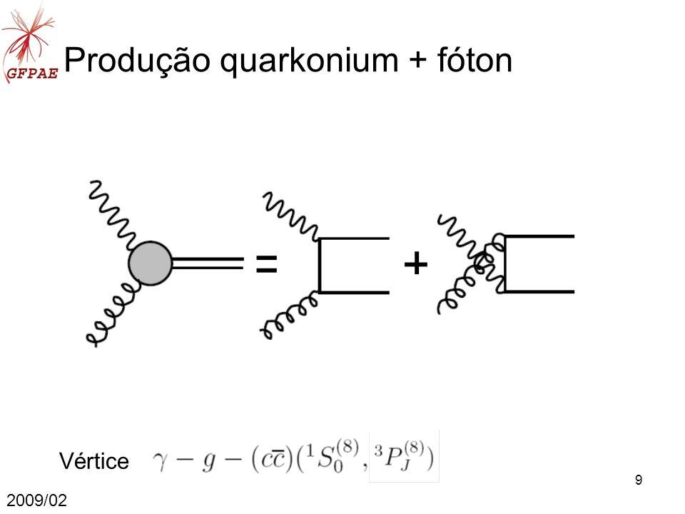 9 Produção quarkonium + fóton Vértice 2009/02