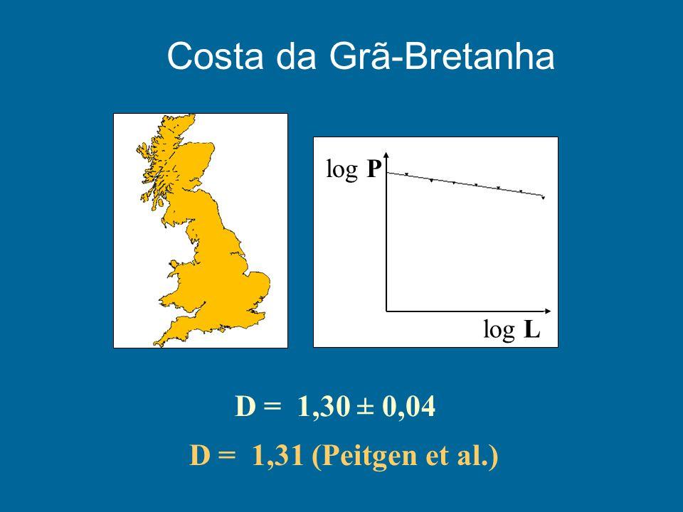 D = 1,30 ± 0,04 Costa da Grã-Bretanha log P log L D = 1,31 (Peitgen et al.)