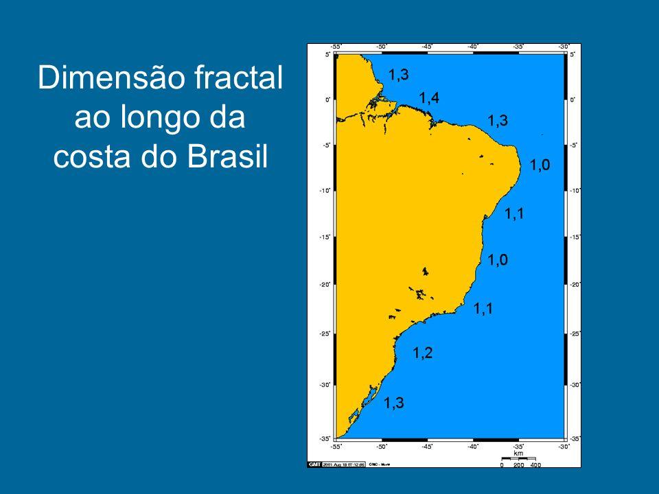 Dimensão fractal ao longo da costa do Brasil