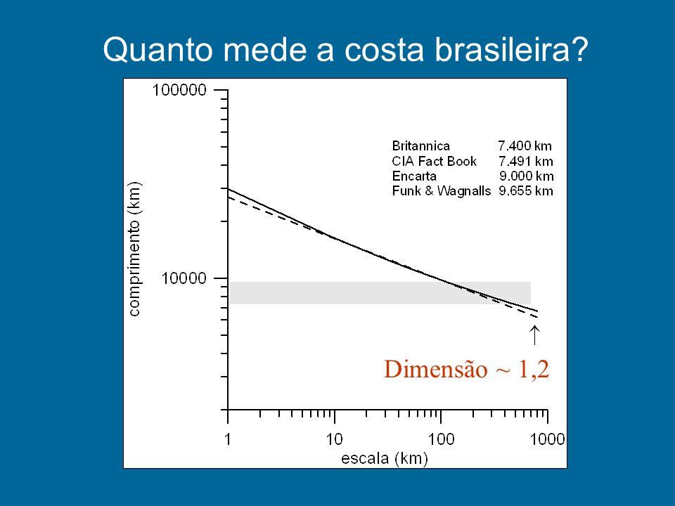 Quanto mede a costa brasileira? Dimensão ~ 1,2