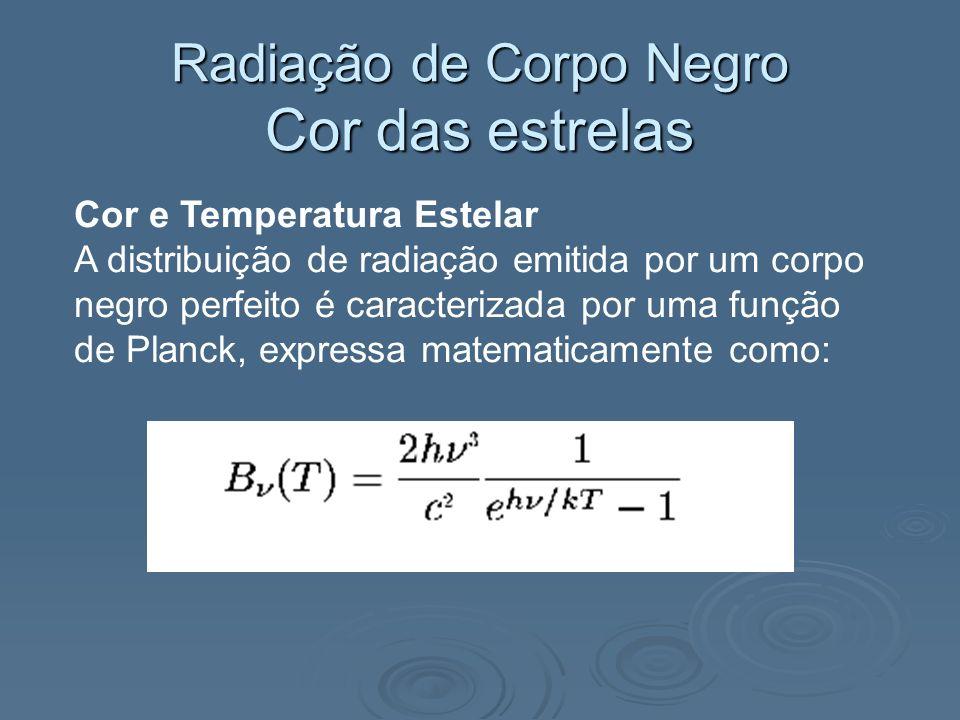 Radiação de Corpo Negro Cor das estrelas Cor e Temperatura Estelar A distribuição de radiação emitida por um corpo negro perfeito é caracterizada por