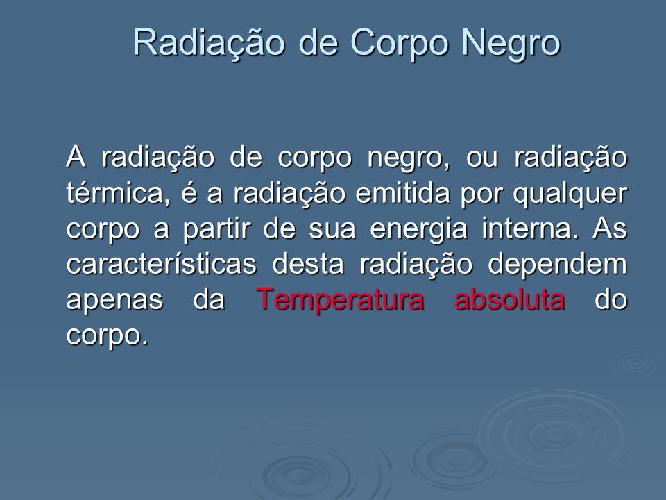 Radiação de Corpo Negro A radiação de corpo negro, ou radiação térmica, é a radiação emitida por qualquer corpo a partir de sua energia interna. As ca