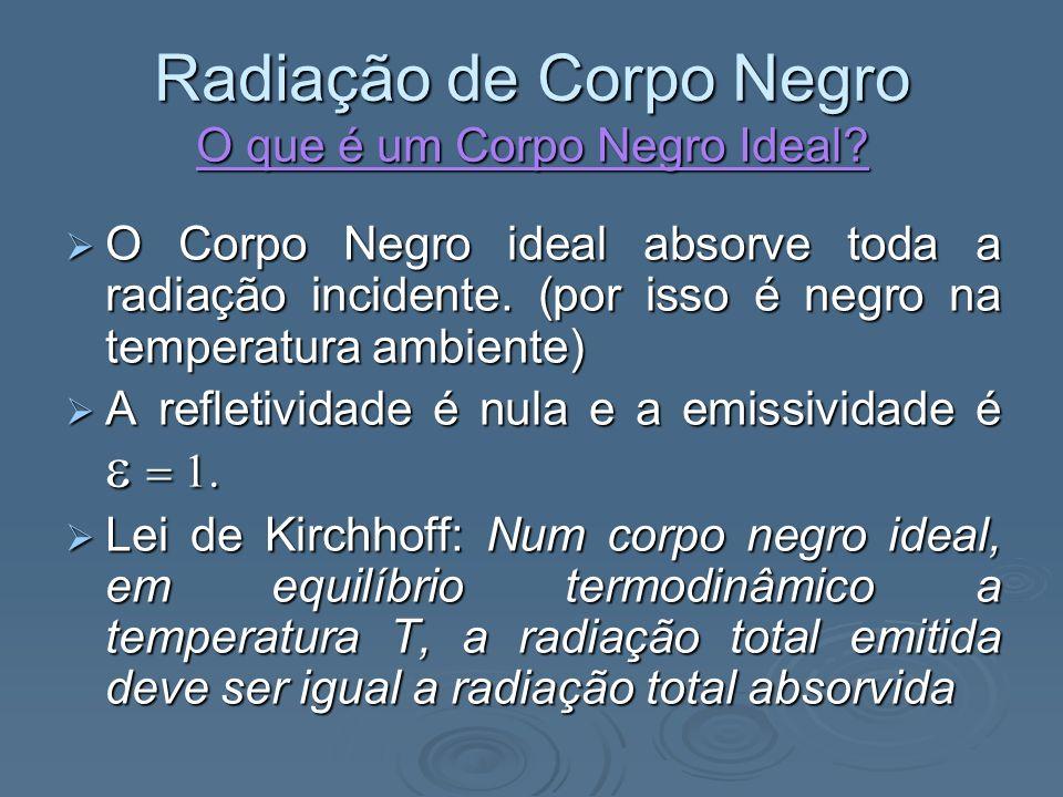 Radiação de Corpo Negro O que é um Corpo Negro Ideal? O Corpo Negro ideal absorve toda a radiação incidente. (por isso é negro na temperatura ambiente