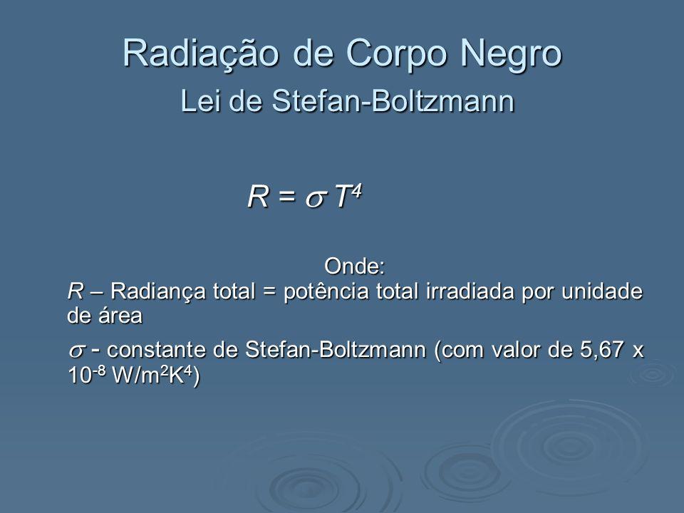 Radiação de Corpo Negro Lei do deslocamento de Wien max T = constante ou max T max T = constante ou max T constante de Wien: 2,898 x 10-3 m.K