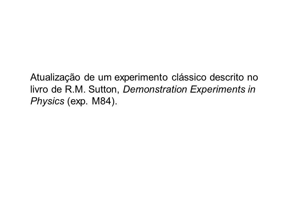 Atualização de um experimento clássico descrito no livro de R.M. Sutton, Demonstration Experiments in Physics (exp. M84).