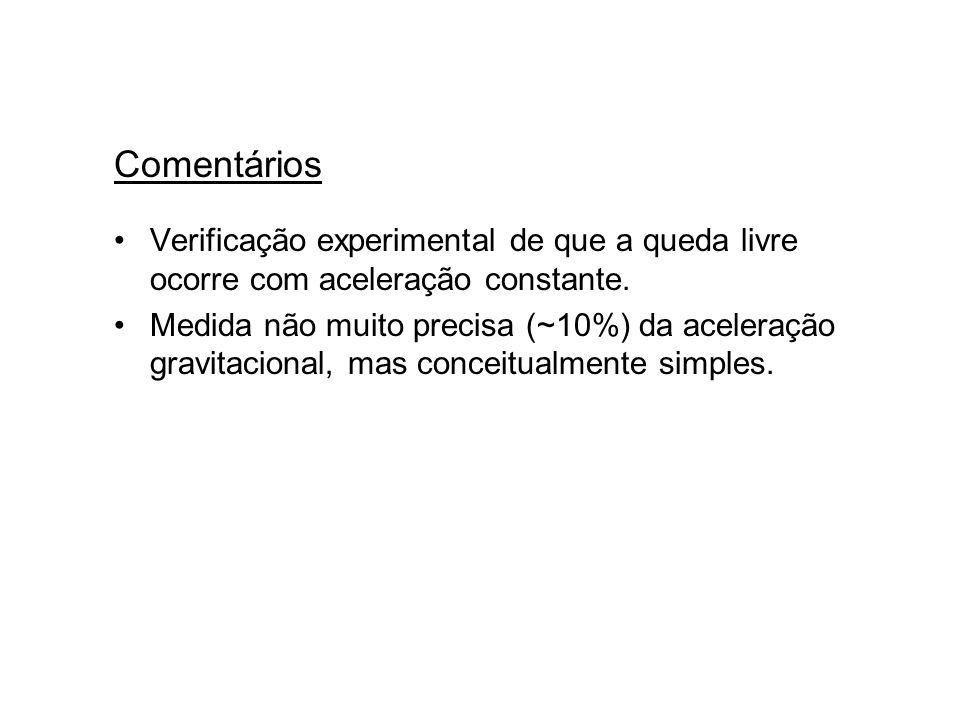Comentários Verificação experimental de que a queda livre ocorre com aceleração constante. Medida não muito precisa (~10%) da aceleração gravitacional