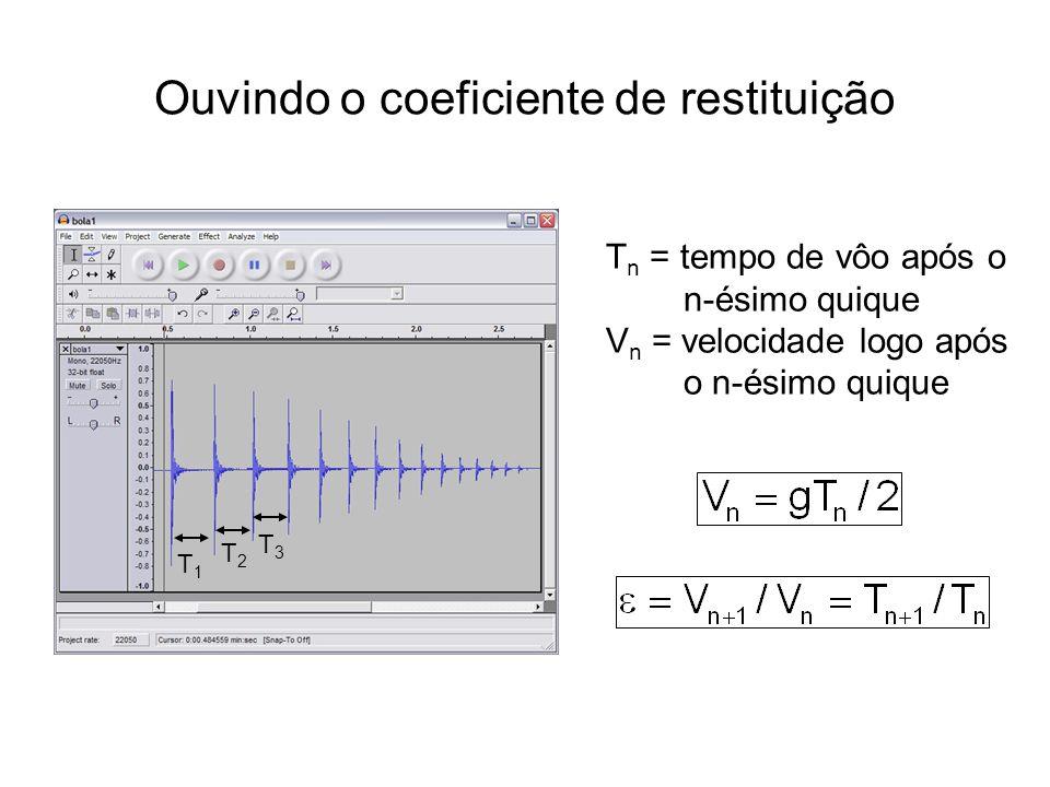 T n = tempo de vôo após o n-ésimo quique V n = velocidade logo após o n-ésimo quique T1T1 T2T2 T3T3