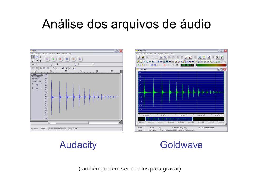 Análise dos arquivos de áudio AudacityGoldwave (também podem ser usados para gravar)
