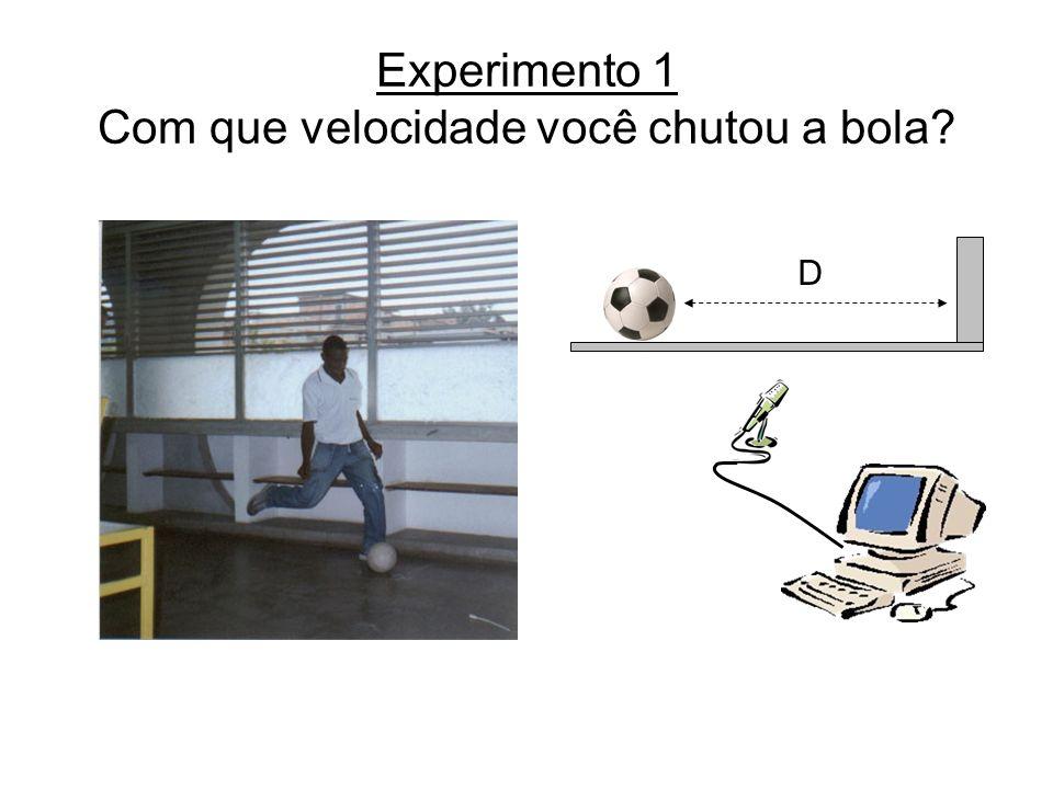 Experimento 1 Com que velocidade você chutou a bola? D