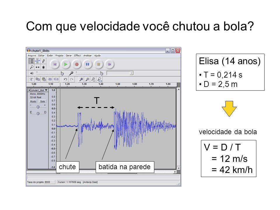 Com que velocidade você chutou a bola? chutebatida na parede T Elisa (14 anos) T = 0,214 s D = 2,5 m V = D / T = 12 m/s = 42 km/h velocidade da bola
