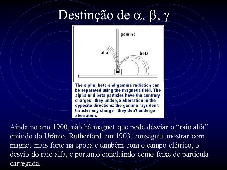 Destinção de Ainda no ano 1900, não há magnet que pode desviar o raio alfa emitido do Urânio. Rutherford em 1903, conseguiu mostrar com magnet mais fo