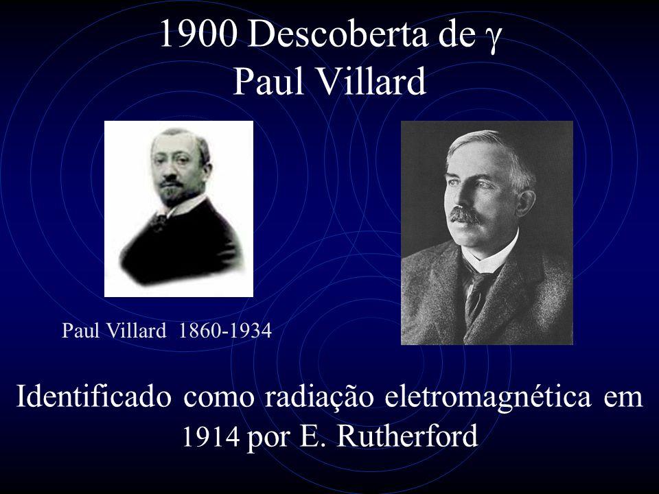 1900 Descoberta de Paul Villard Identificado como radiação eletromagnética em 1914 por E. Rutherford Paul Villard 1860-1934