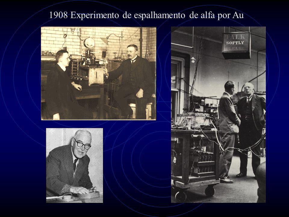 1908 Experimento de espalhamento de alfa por Au