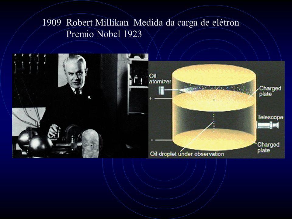 1909 Robert Millikan Medida da carga de elétron Premio Nobel 1923