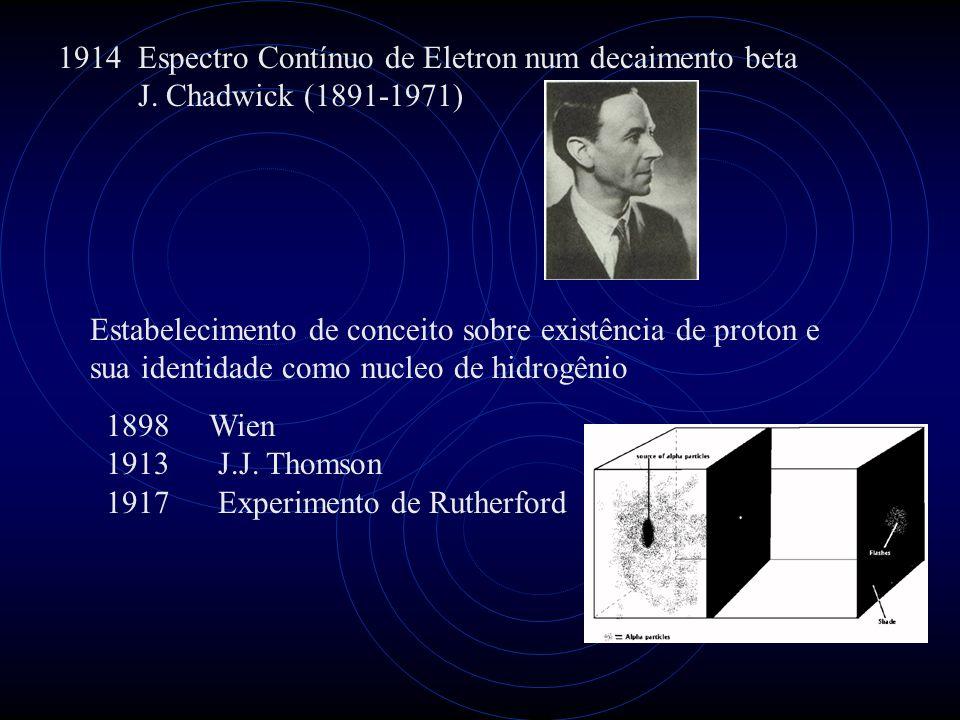 1914 Espectro Contínuo de Eletron num decaimento beta J. Chadwick (1891-1971) Estabelecimento de conceito sobre existência de proton e sua identidade