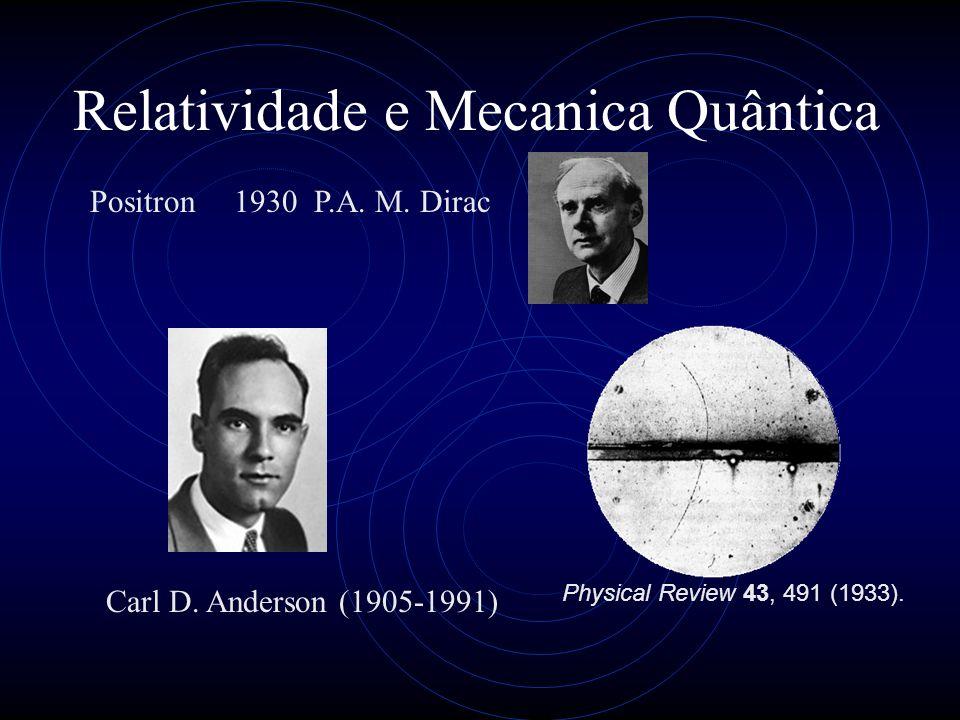 Relatividade e Mecanica Quântica 1930 P.A. M. Dirac Physical Review 43, 491 (1933). Positron Carl D. Anderson (1905-1991)