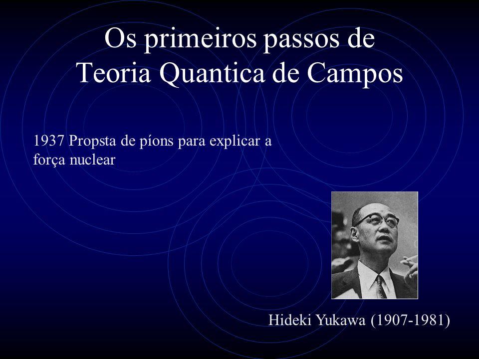 Os primeiros passos de Teoria Quantica de Campos 1937 Propsta de píons para explicar a força nuclear Hideki Yukawa (1907-1981)