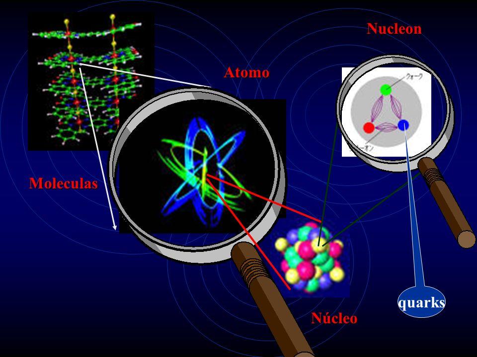 Moleculas Atomo Núcleo Nucleon quarks