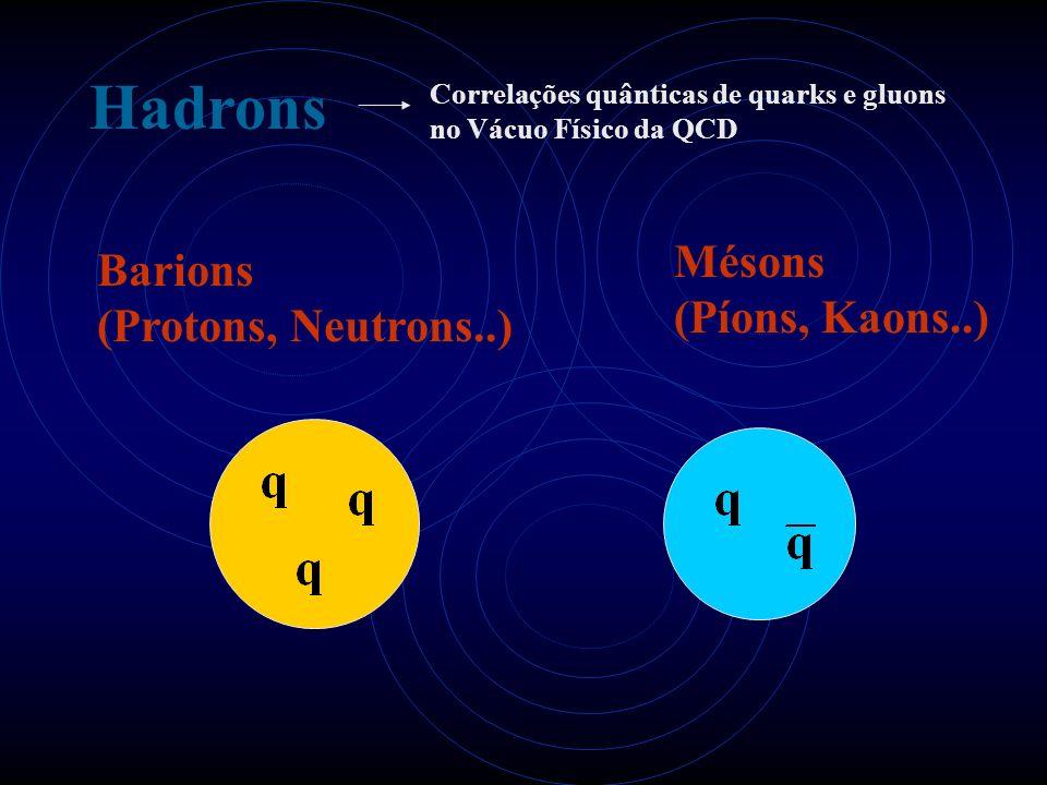 Hadrons Barions (Protons, Neutrons..) Mésons (Píons, Kaons..) Correlações quânticas de quarks e gluons no Vácuo Físico da QCD