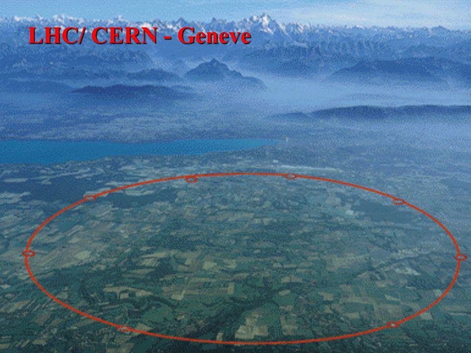 LHC/ CERN - Geneve