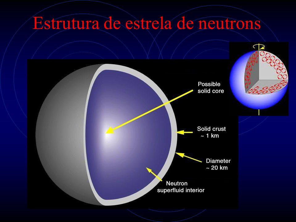 Estrutura de estrela de neutrons