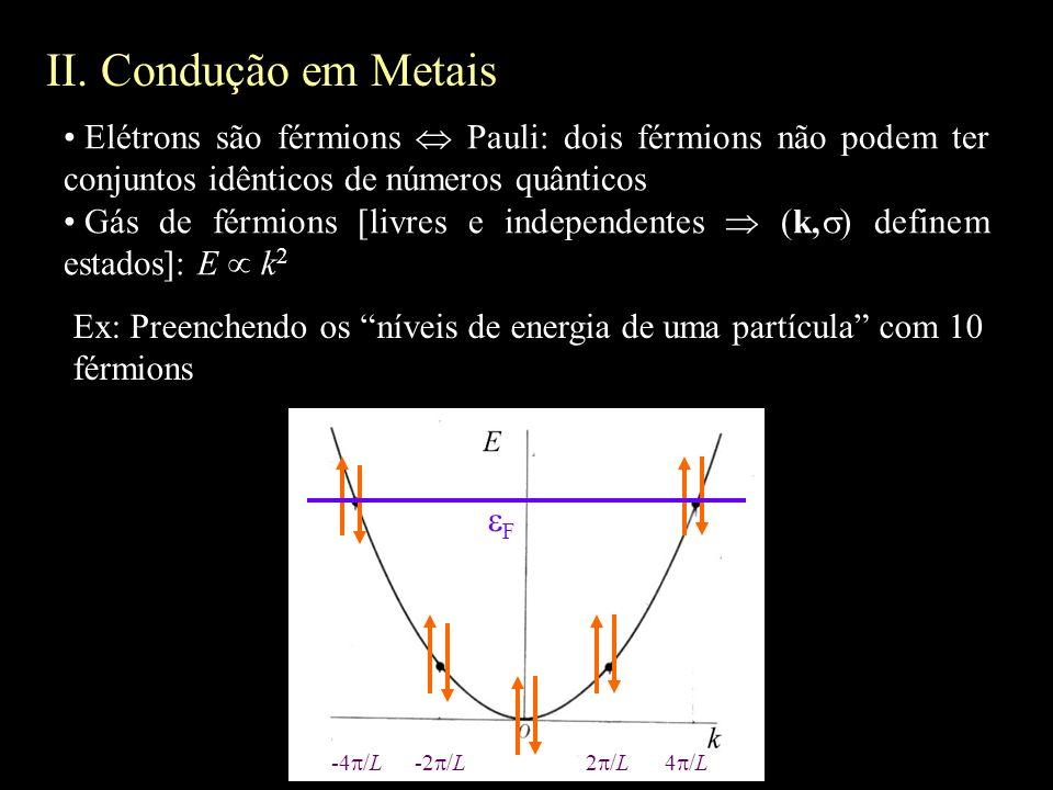 Ex: Preenchendo os níveis de energia de uma partícula com 10 férmions 2 /L4 /L-2 /L-4 /L F II. Condução em Metais Elétrons são férmions Pauli: dois fé