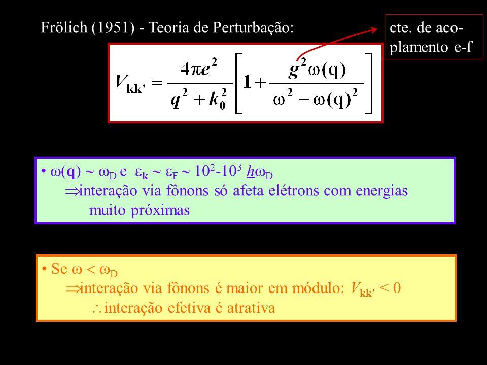 (q) D e k F 10 2 -10 3 h D interação via fônons só afeta elétrons com energias muito próximas Se D interação via fônons é maior em módulo: V kk < 0 in
