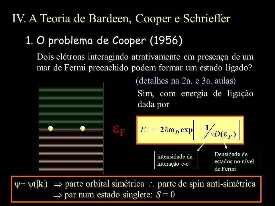 IV. A Teoria de Bardeen, Cooper e Schrieffer 1. O problema de Cooper (1956) F Dois elétrons interagindo atrativamente em presença de um mar de Fermi p