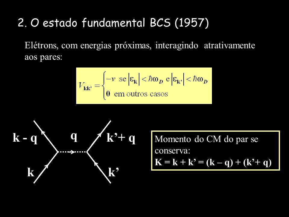 2. O estado fundamental BCS (1957) Elétrons, com energias próximas, interagindo atrativamente aos pares: q kk k+ qk - q Momento do CM do par se conser