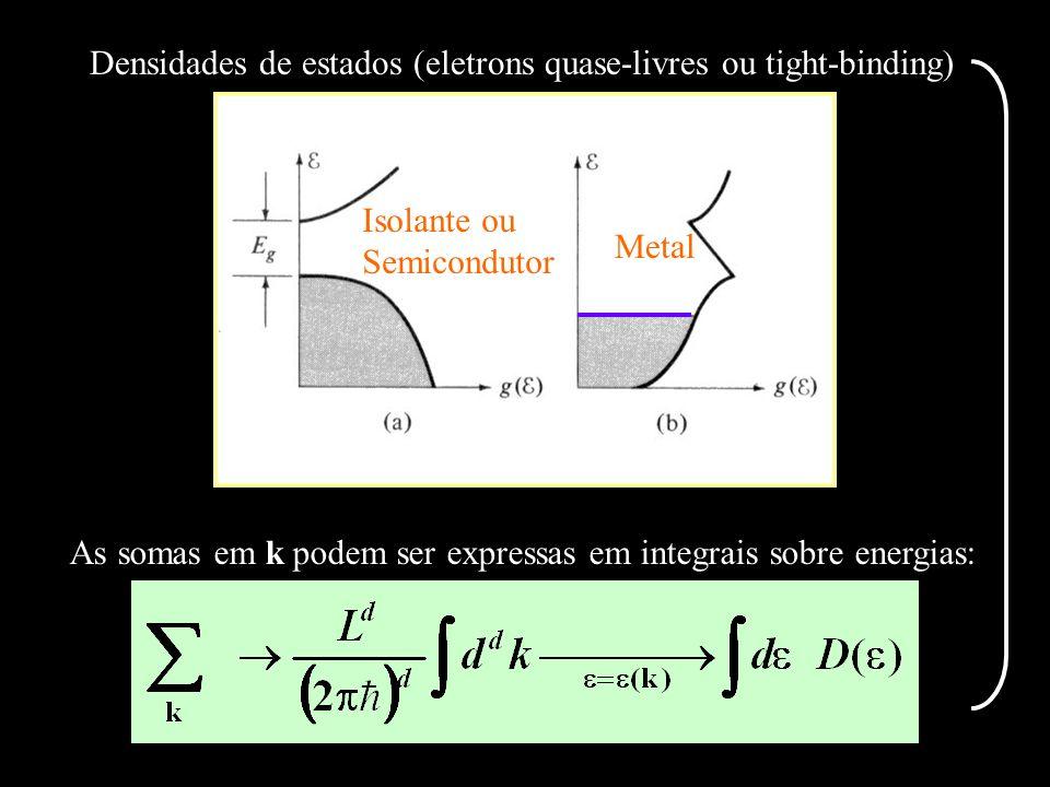 Densidades de estados (eletrons quase-livres ou tight-binding) Metal Isolante ou Semicondutor As somas em k podem ser expressas em integrais sobre ene
