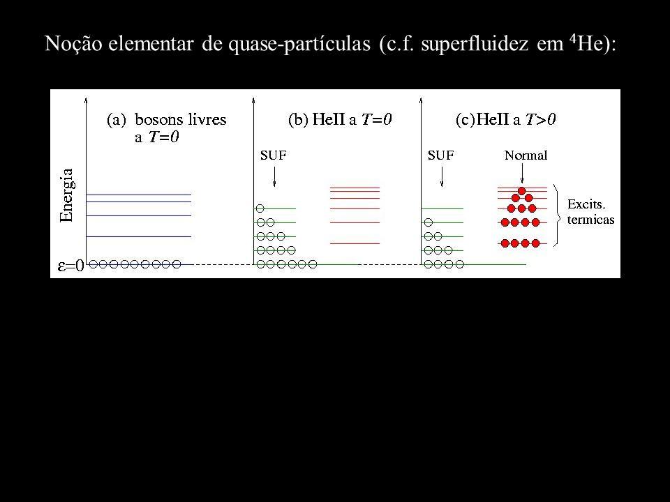 Noção elementar de quase-partículas (c.f. superfluidez em 4 He):